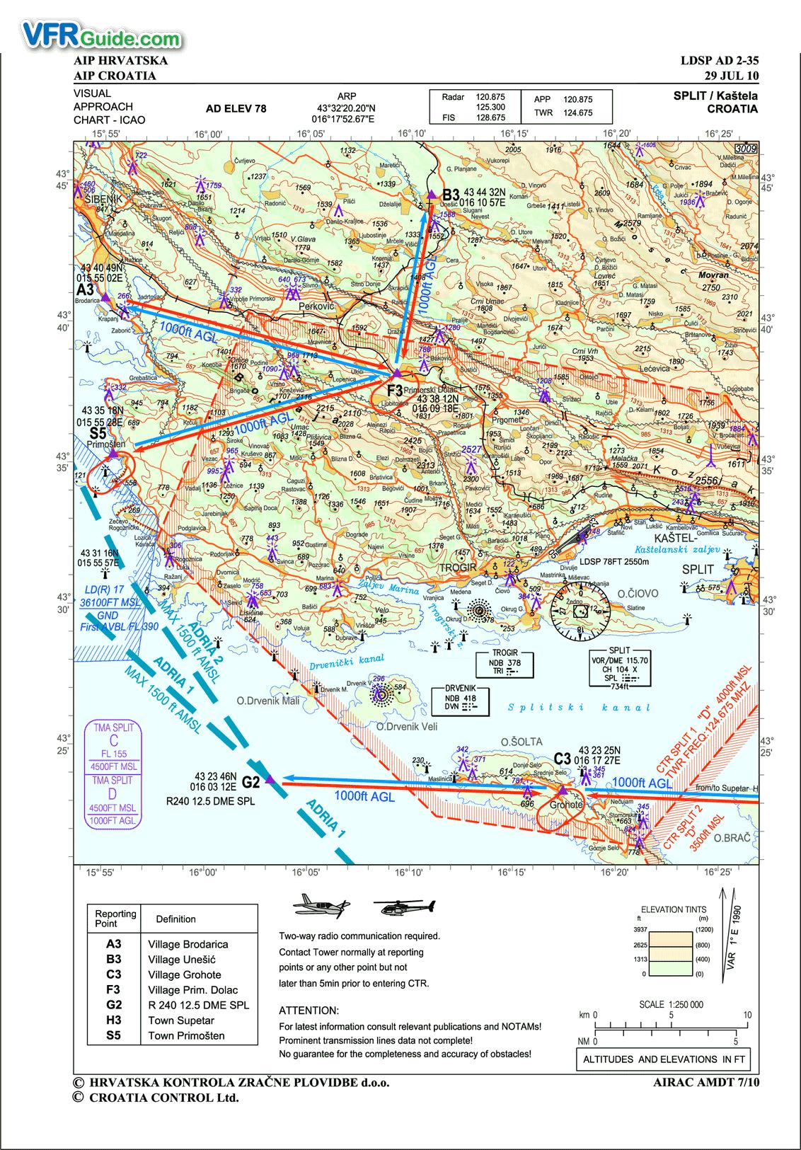 chorvatsko ctr split